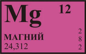 характеристика макроэлемента магния