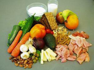 полезные продукты для мышц