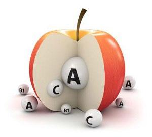 Какие витамины есть в яблоке?