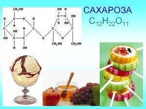 Производные сахарозы