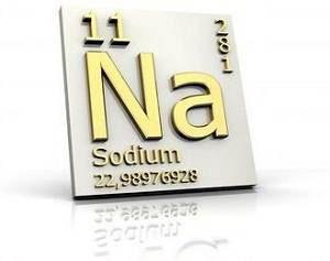 Характеристика натрия