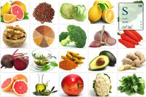 сера в продуктах питания и её польза